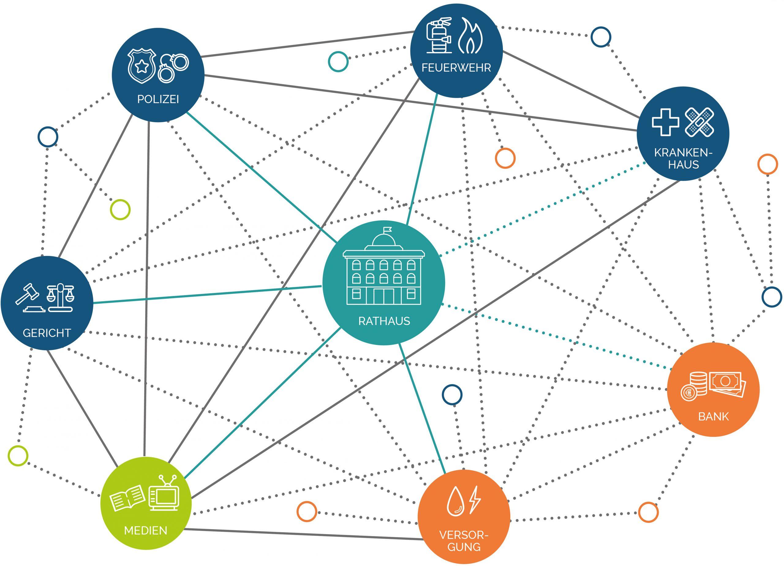 Die gläserne Stadt Netzwerkgrafik